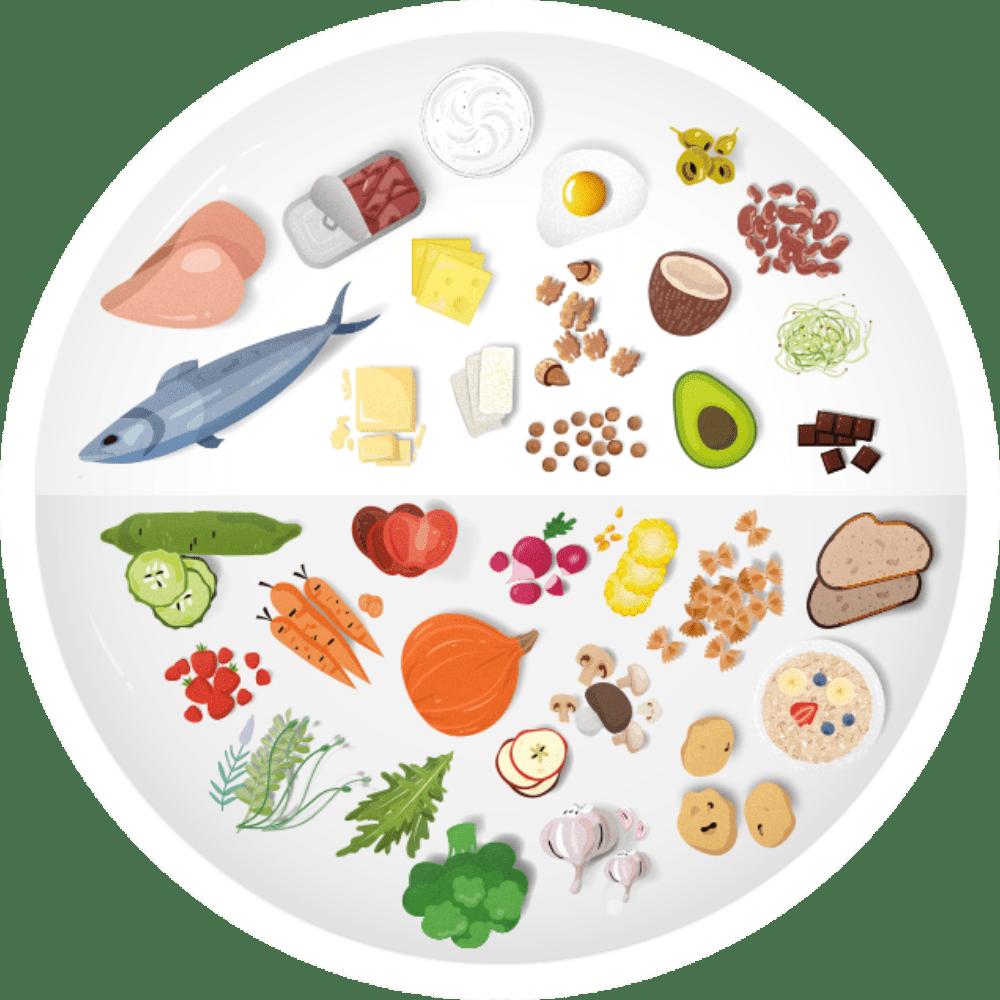 Zdravý tanier – eště lepšie!